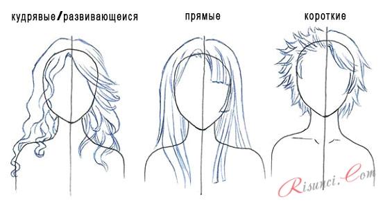 Виды волос аниме