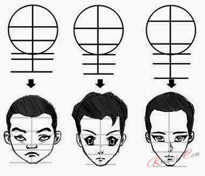Аниме лица