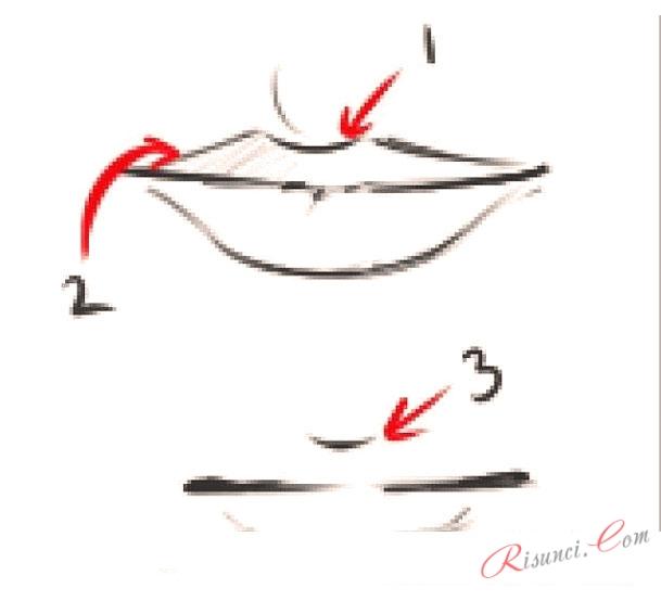 Аниме губы