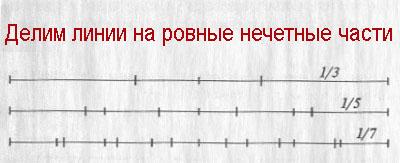 нечетные части линий