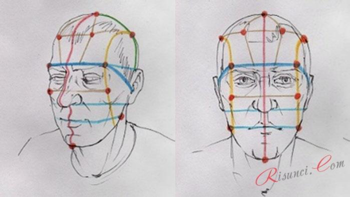 готовая голова человека
