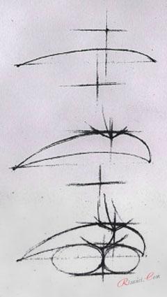 форма губ