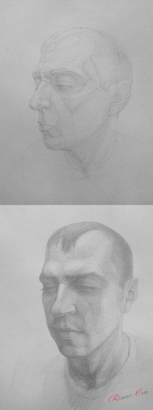 ракурсы рисования портрета