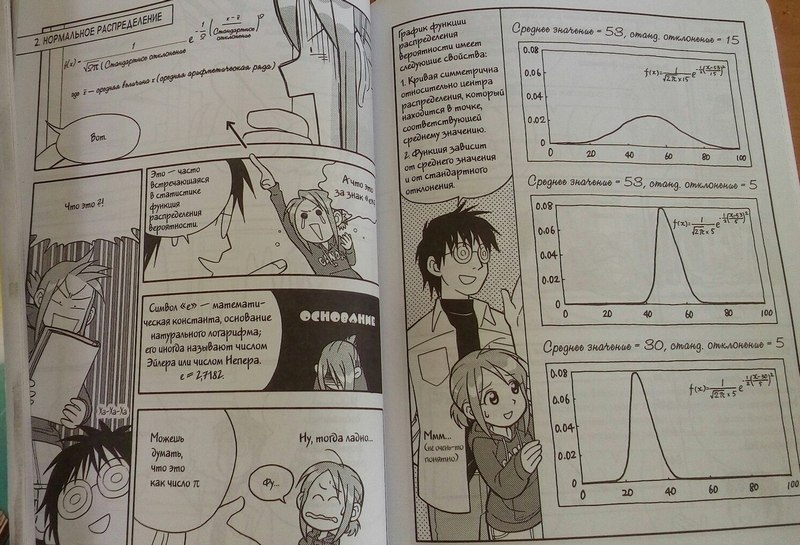 учебник манга