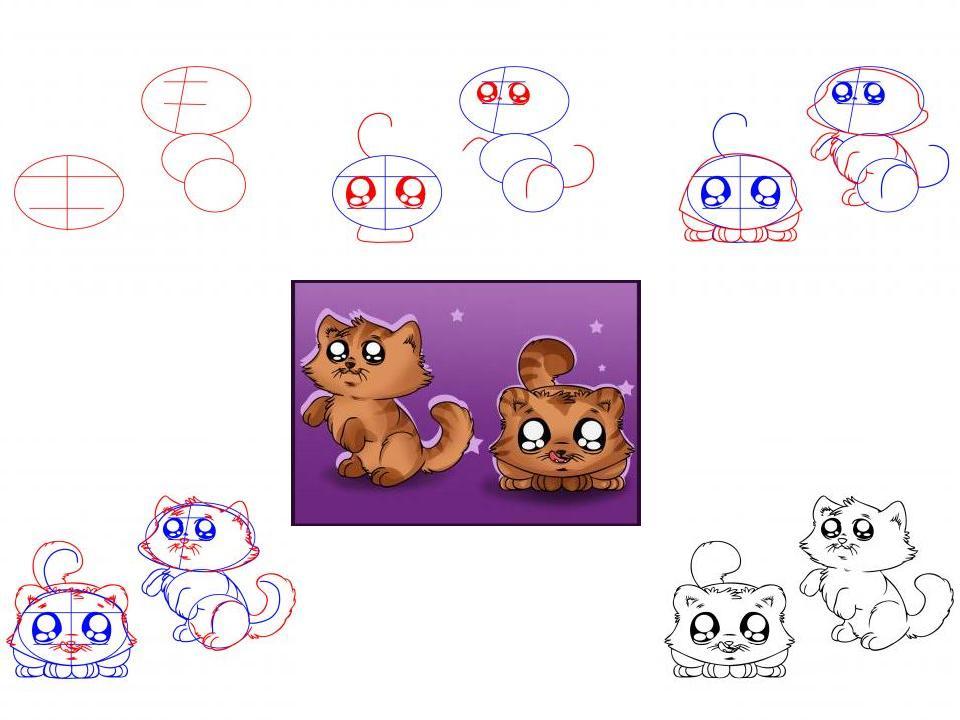 как нарисовать мордочку котенка с милыми глазами, фото пошагово 4