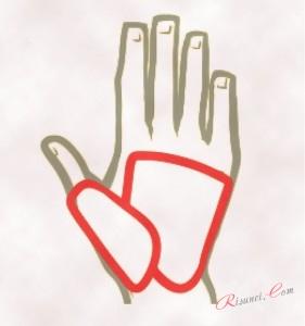руки аниме