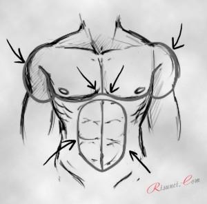 тело парня аниме