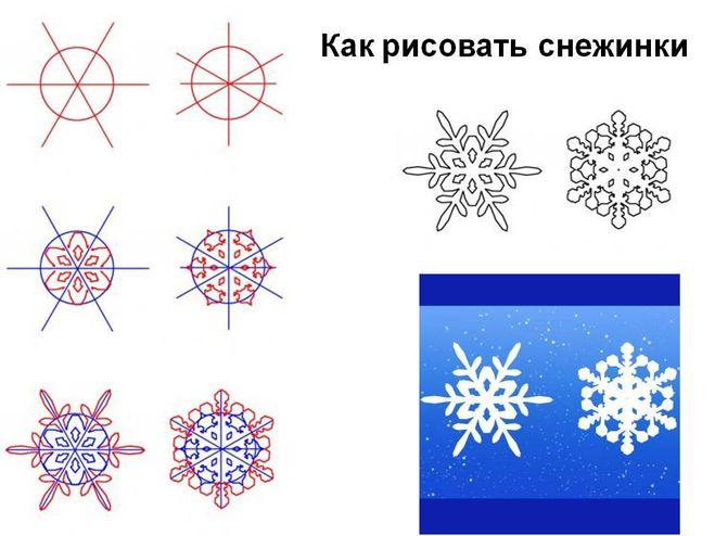 несколько снежинок на одном листе - рисунок карандашом на Новый год 2019