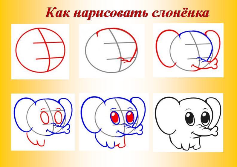 рисунок слона карандашом для детей, мастер-класс с фото 3